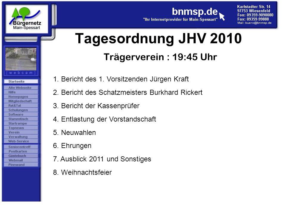 Tagesordnung JHV 2010 Trägerverein : 19:45 Uhr