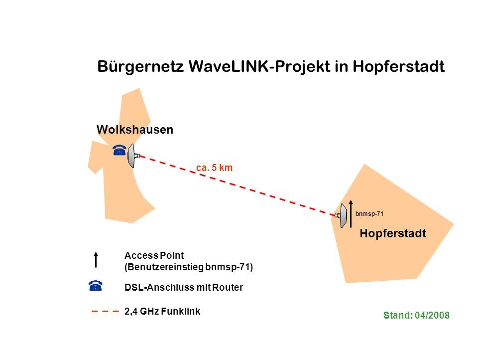 Bürgernetz WaveLINK-Projekt in Hopferstadt