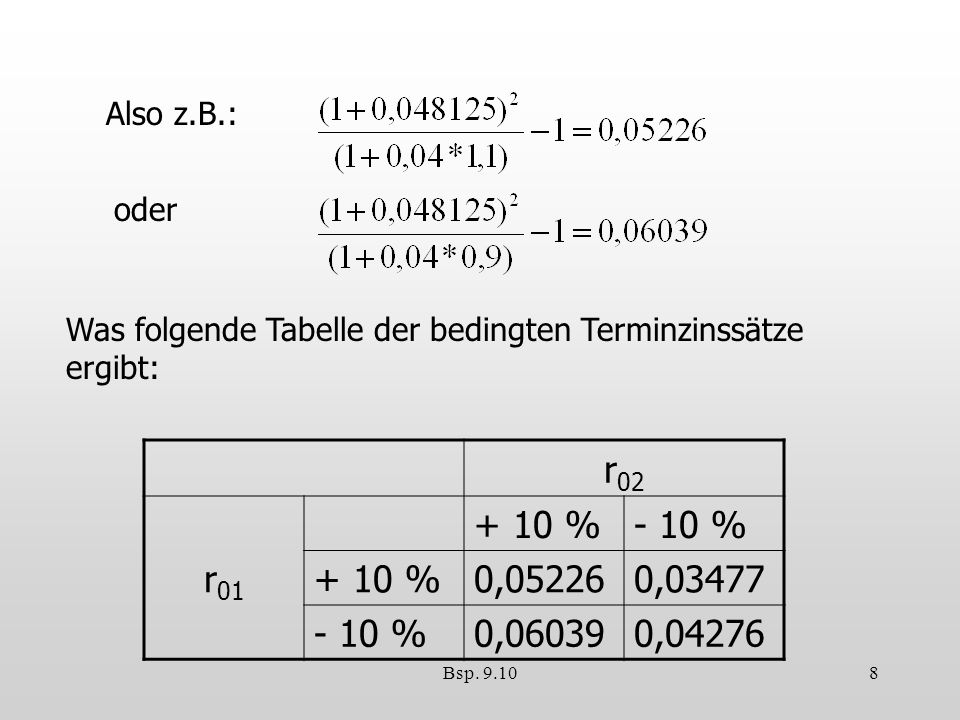 Also z.B.: oder. Was folgende Tabelle der bedingten Terminzinssätze ergibt: r02. r01. + 10 % - 10 %