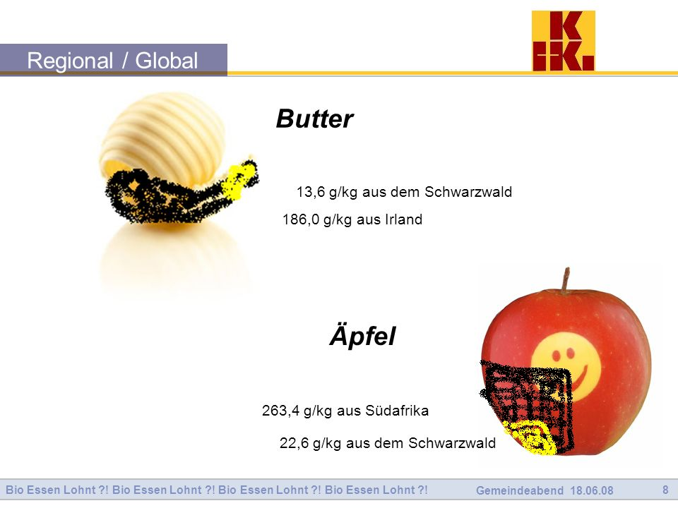 Butter Äpfel Regional / Global 13,6 g/kg aus dem Schwarzwald