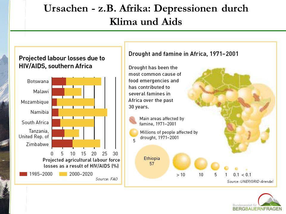 Ursachen - z.B. Afrika: Depressionen durch Klima und Aids