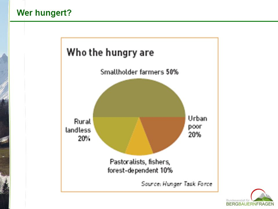 Wer hungert