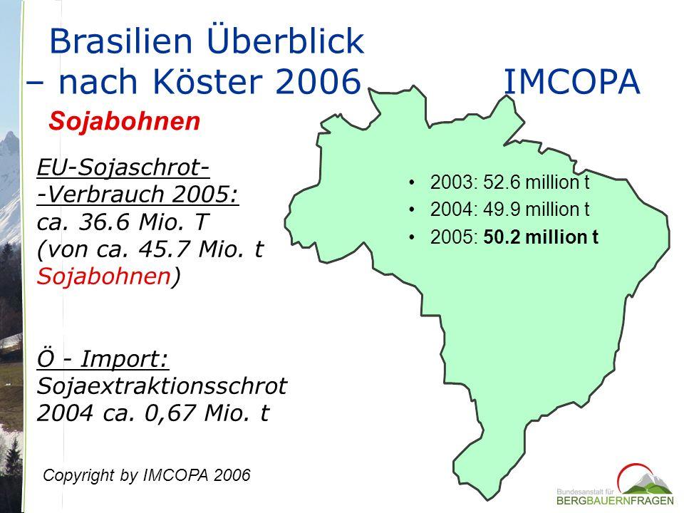 Brasilien Überblick – nach Köster 2006 IMCOPA