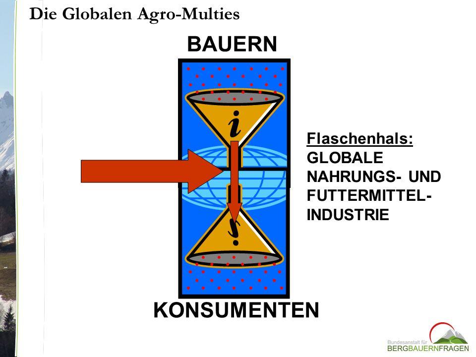 BAUERN KONSUMENTEN Die Globalen Agro-Multies