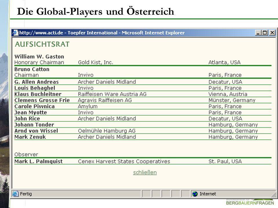 Die Global-Players und Österreich