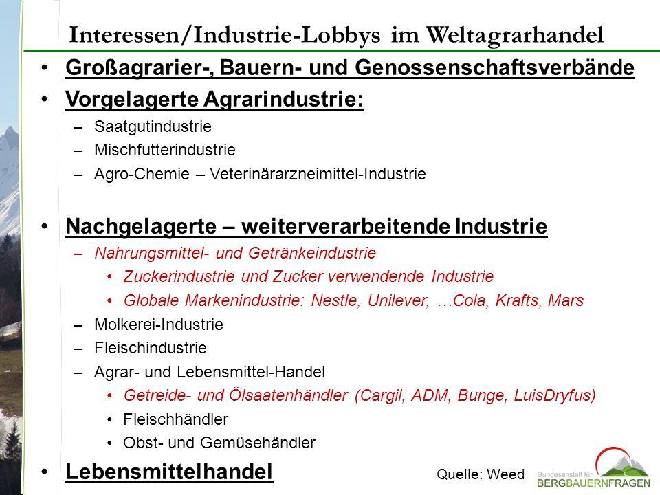 Interessen/Industrie-Lobbys im Weltagrarhandel