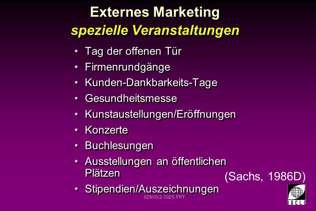 Externes Marketing spezielle Veranstaltungen