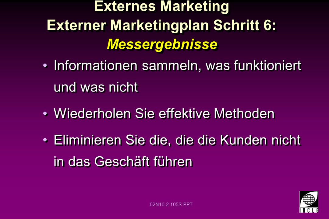Externes Marketing Externer Marketingplan Schritt 6: Messergebnisse