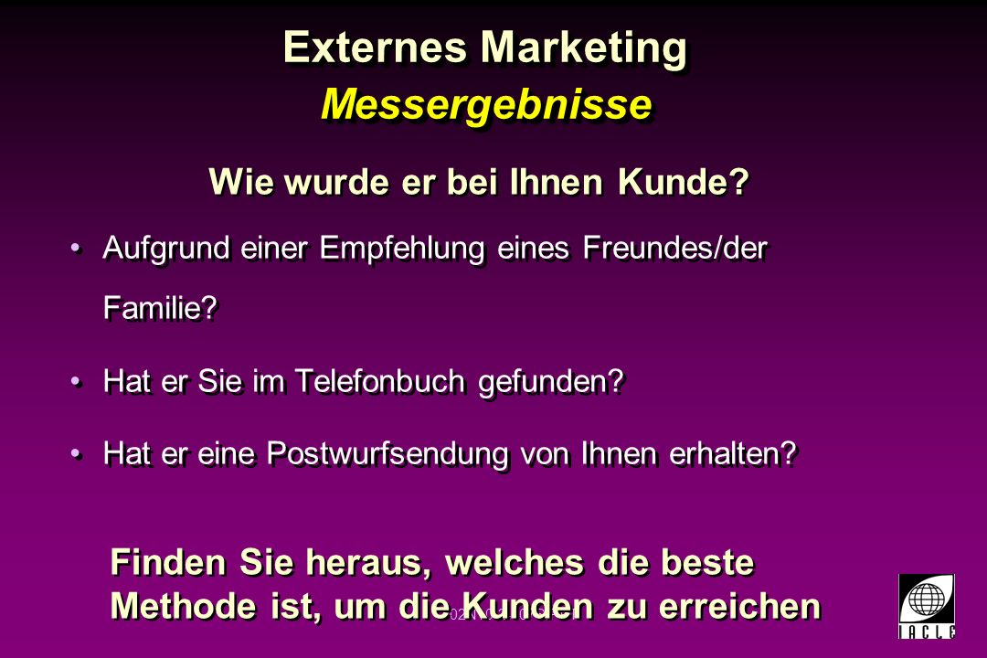 Externes Marketing Messergebnisse