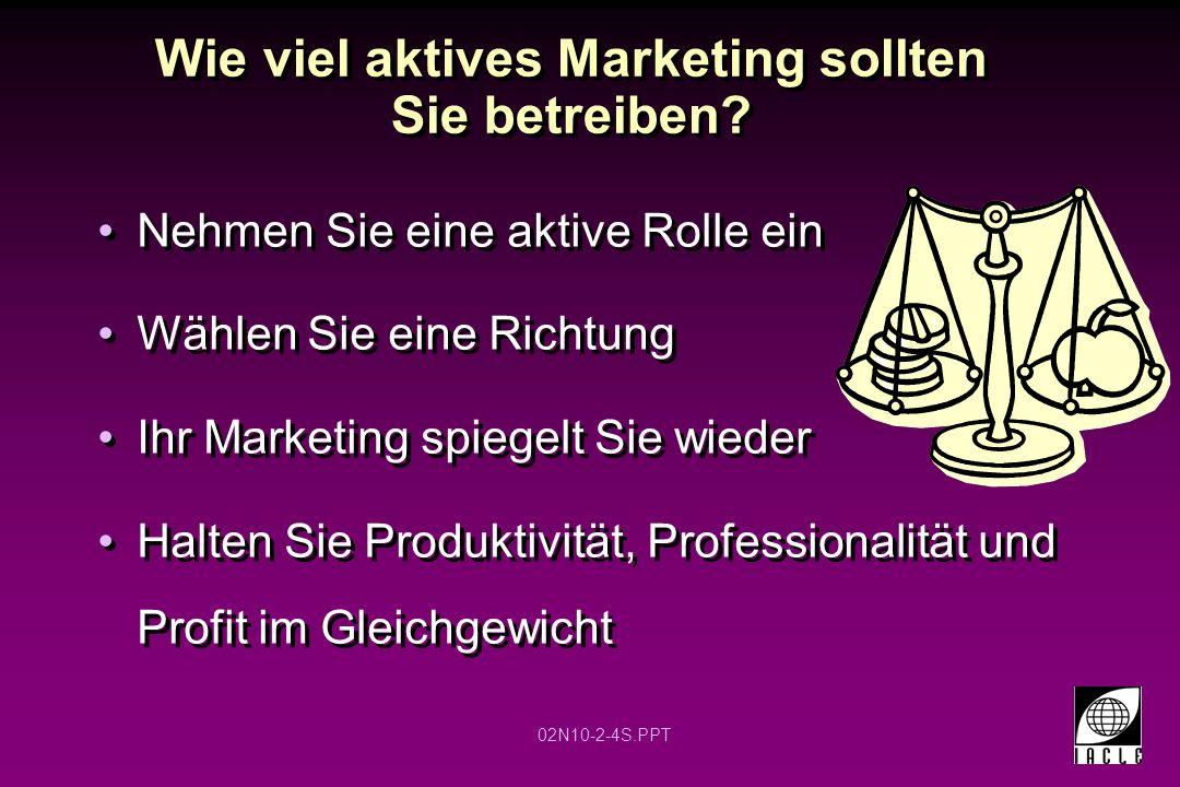 Wie viel aktives Marketing sollten Sie betreiben
