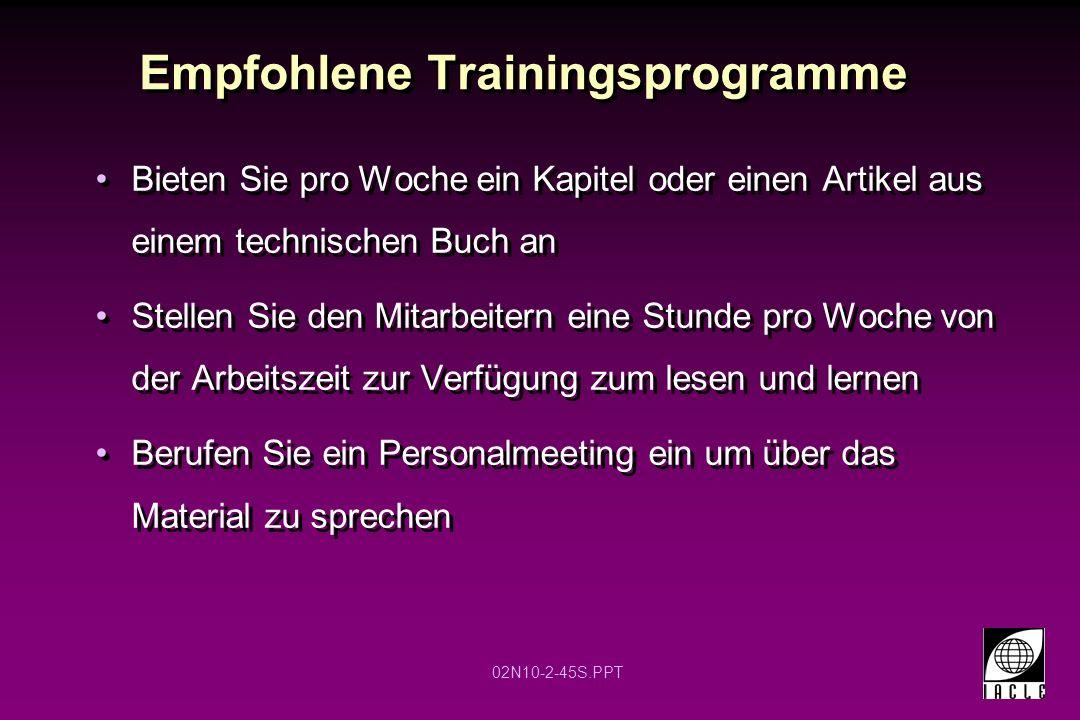 Empfohlene Trainingsprogramme