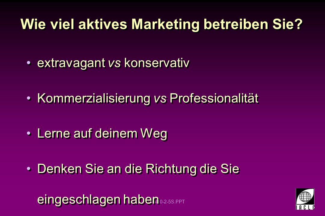 Wie viel aktives Marketing betreiben Sie