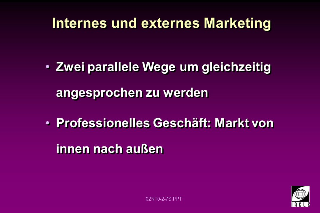 Internes und externes Marketing