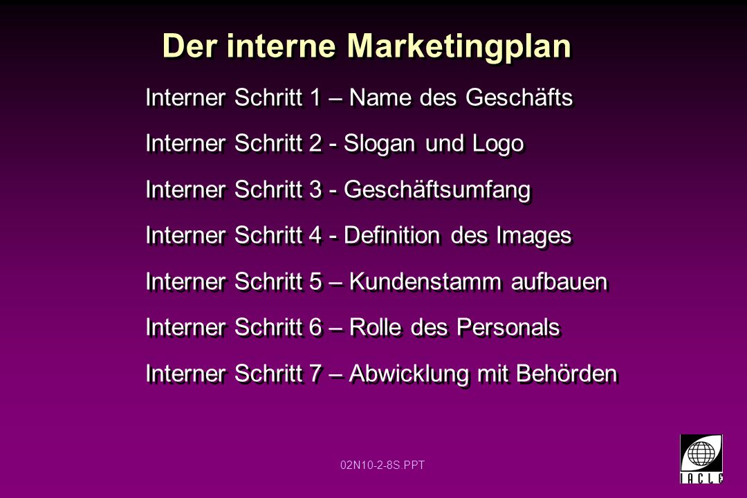 Der interne Marketingplan