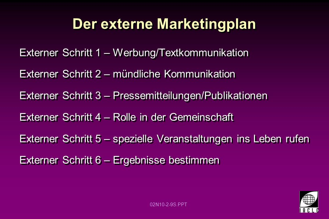 Der externe Marketingplan