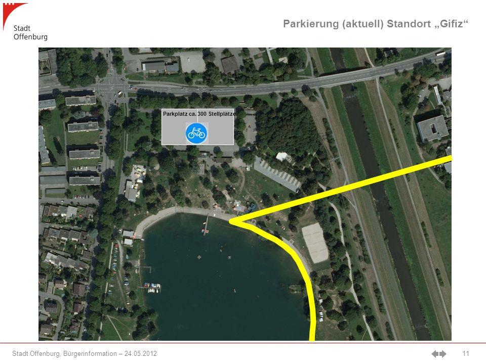 """Parkierung (aktuell) Standort """"Gifiz"""