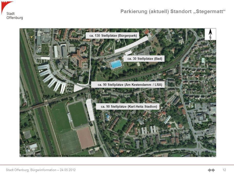 """Parkierung (aktuell) Standort """"Stegermatt"""