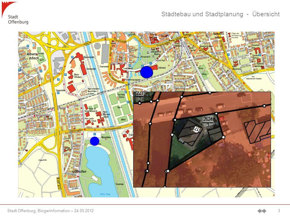 Städtebau und Stadtplanung - Übersicht