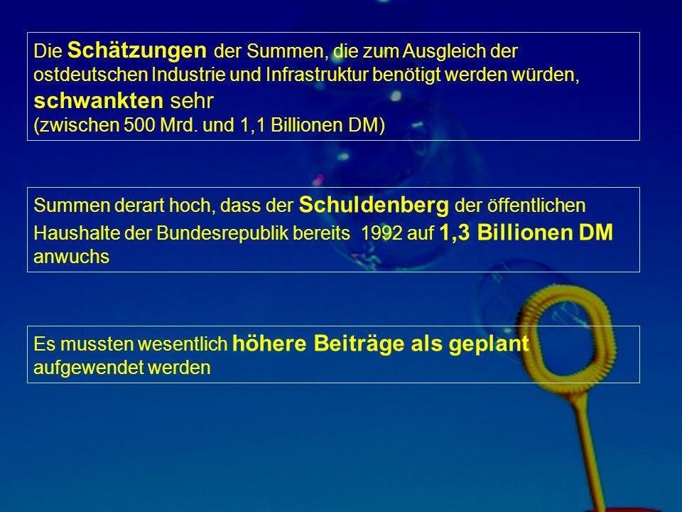 Die Schätzungen der Summen, die zum Ausgleich der ostdeutschen Industrie und Infrastruktur benötigt werden würden, schwankten sehr
