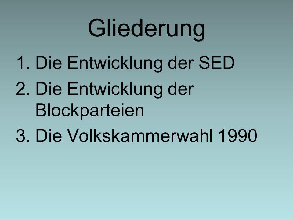 Gliederung Die Entwicklung der SED Die Entwicklung der Blockparteien