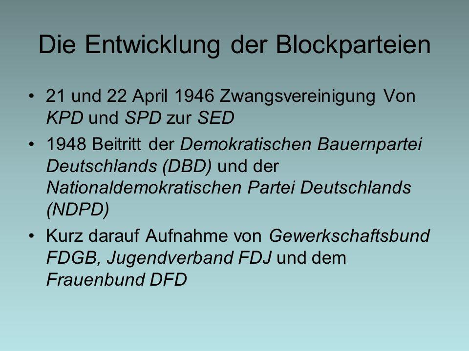 Die Entwicklung der Blockparteien