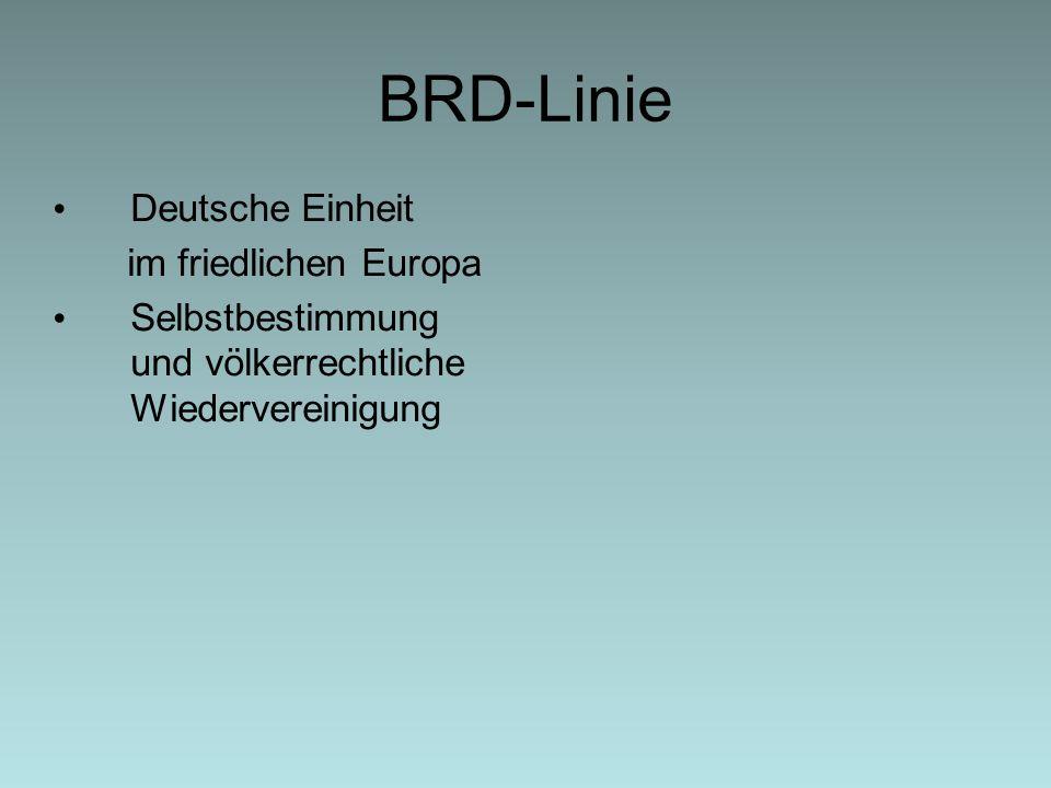 BRD-Linie Deutsche Einheit im friedlichen Europa