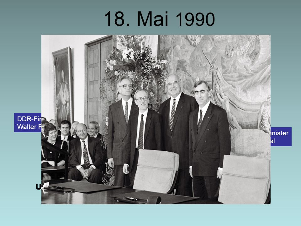 Bundesfinanzminister Theo Waigel
