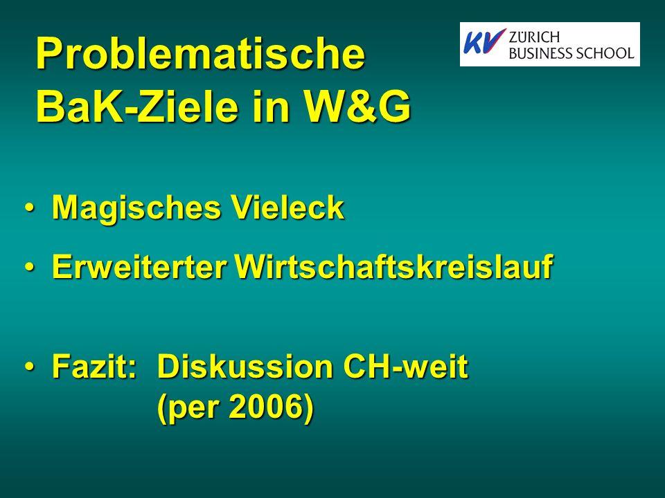 Problematische BaK-Ziele in W&G Magisches Vieleck