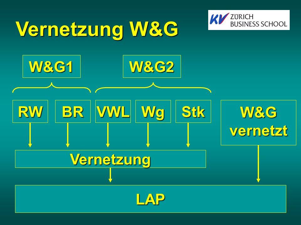 Vernetzung W&G W&G1 W&G2 RW BR VWL Wg Stk W&G vernetzt Vernetzung LAP
