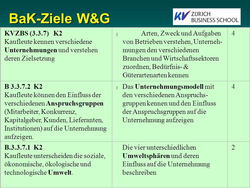 BaK-Ziele W&G KVZBS (3.3.7) K2