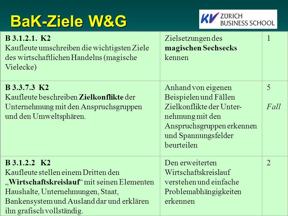 BaK-Ziele W&G B 3.1.2.1. K2. Kaufleute umschreiben die wichtigsten Ziele des wirtschaftlichen Handelns (magische Vielecke)