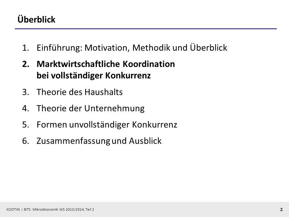 Überblick Einführung: Motivation, Methodik und Überblick. Marktwirtschaftliche Koordination bei vollständiger Konkurrenz.