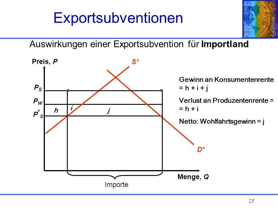 Auswirkungen einer Exportsubvention für Importland