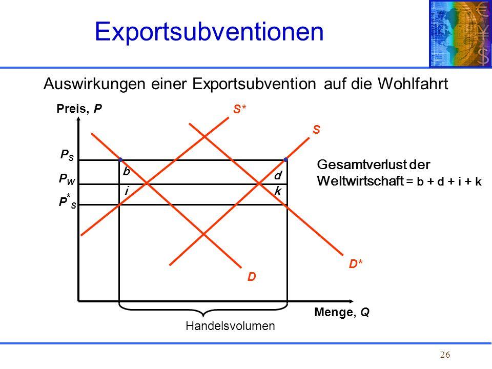 Auswirkungen einer Exportsubvention auf die Wohlfahrt
