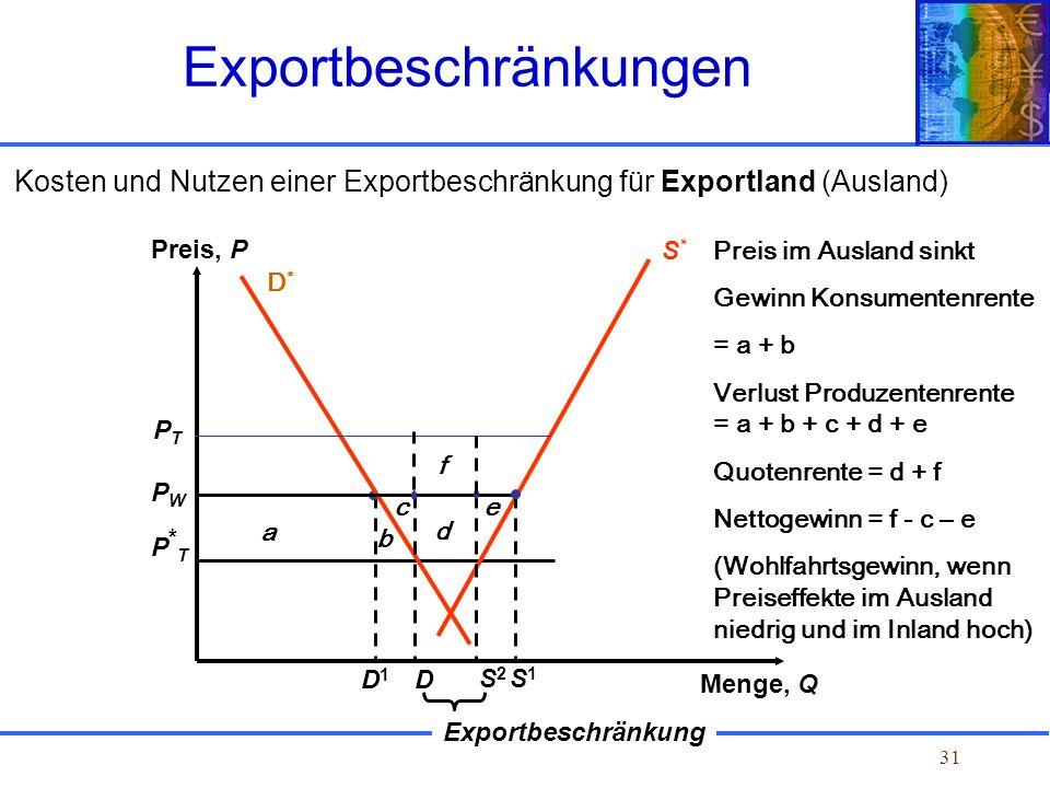 Exportbeschränkungen