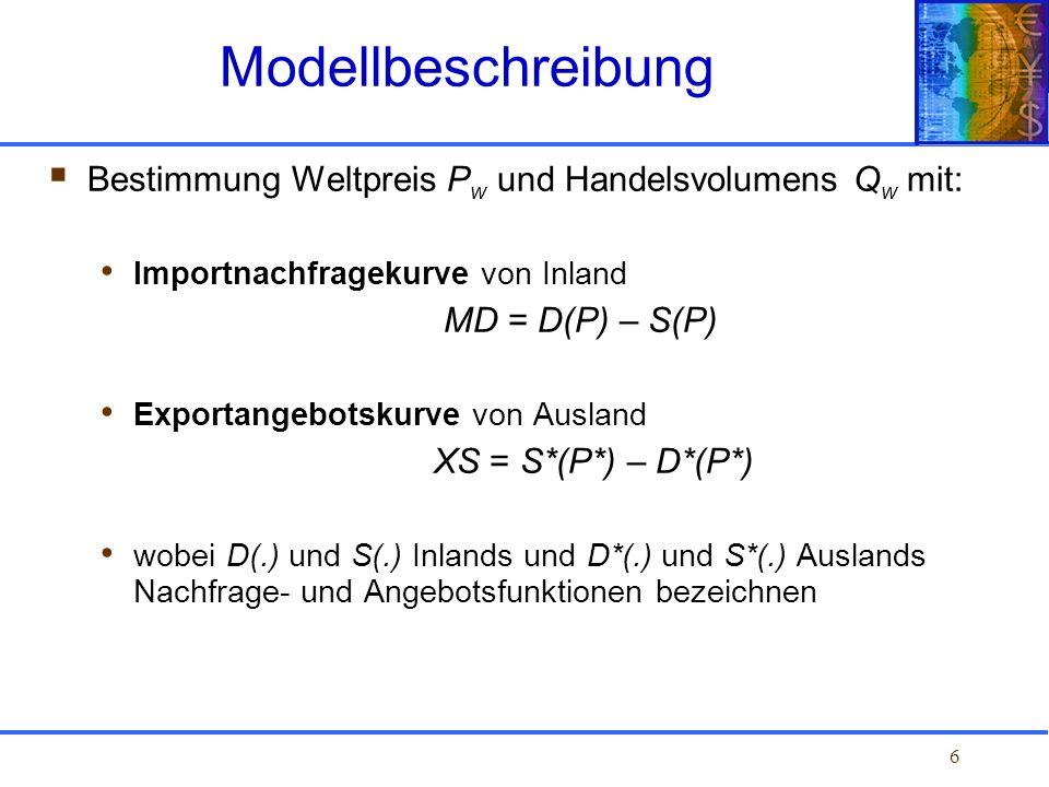 Modellbeschreibung Bestimmung Weltpreis Pw und Handelsvolumens Qw mit: