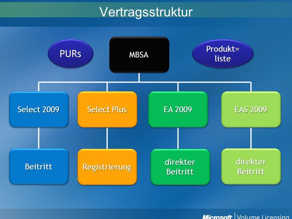 Vertragsstruktur PURs MBSA Produkt= liste Select 2009 Select Plus