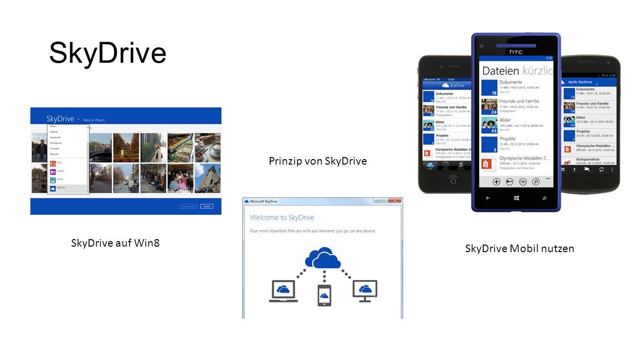 SkyDrive Prinzip von SkyDrive SkyDrive auf Win8 SkyDrive Mobil nutzen