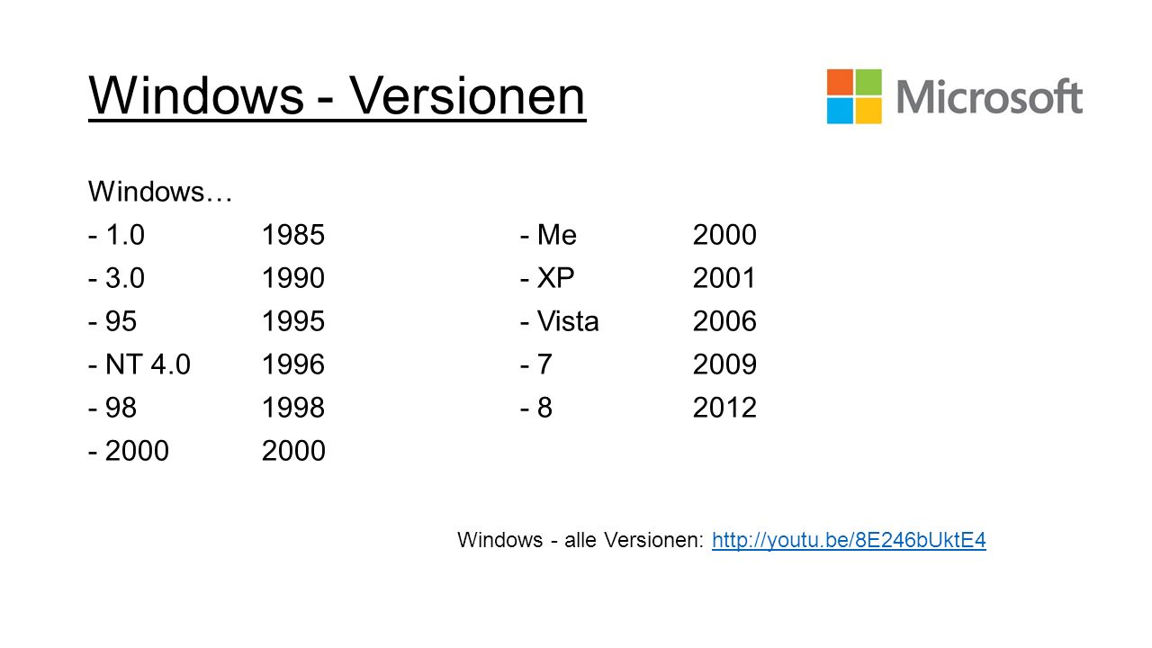 Windows - Versionen Windows… - 1.0 1985 - Me 2000 - 3.0 1990 - XP 2001 - 95 1995 - Vista 2006 - NT 4.0 1996 - 7 2009 - 98 1998 - 8 2012 - 2000 2000