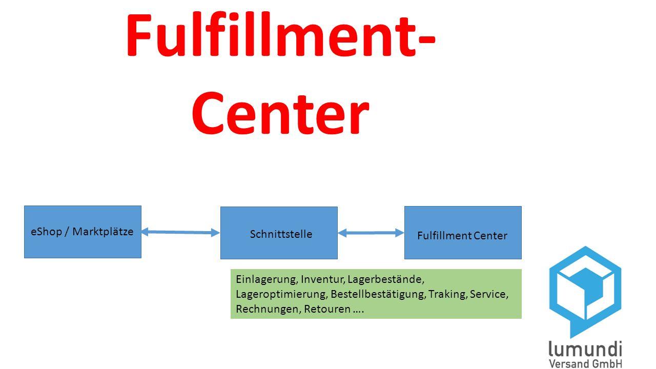 Fulfillment- Center eShop / Marktplätze Schnittstelle