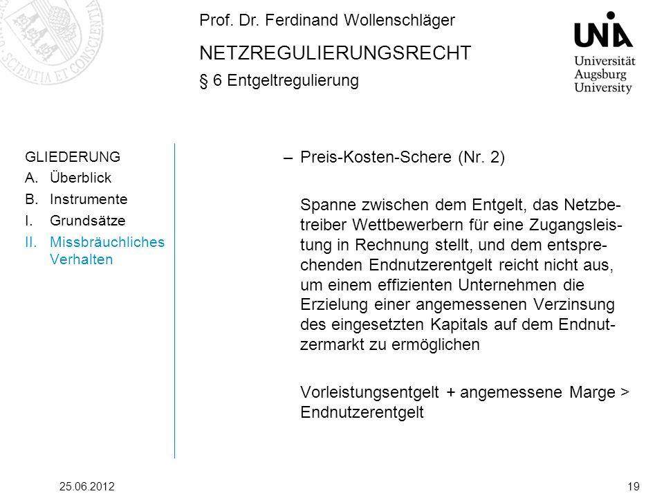 Preis-Kosten-Schere (Nr. 2)