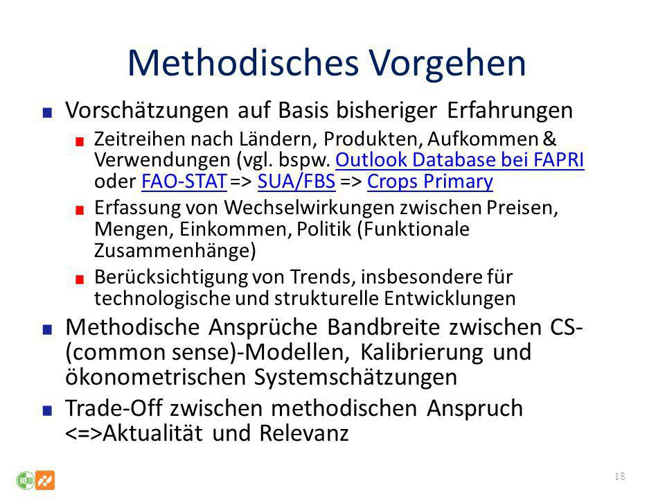 Methodisches Vorgehen