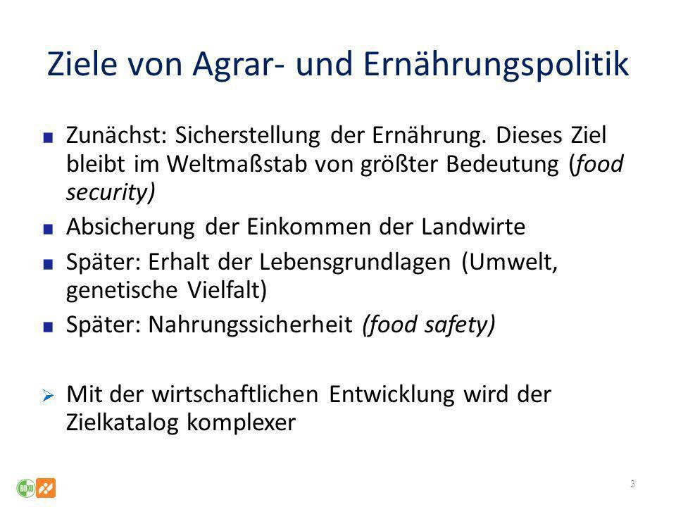 Ziele von Agrar- und Ernährungspolitik