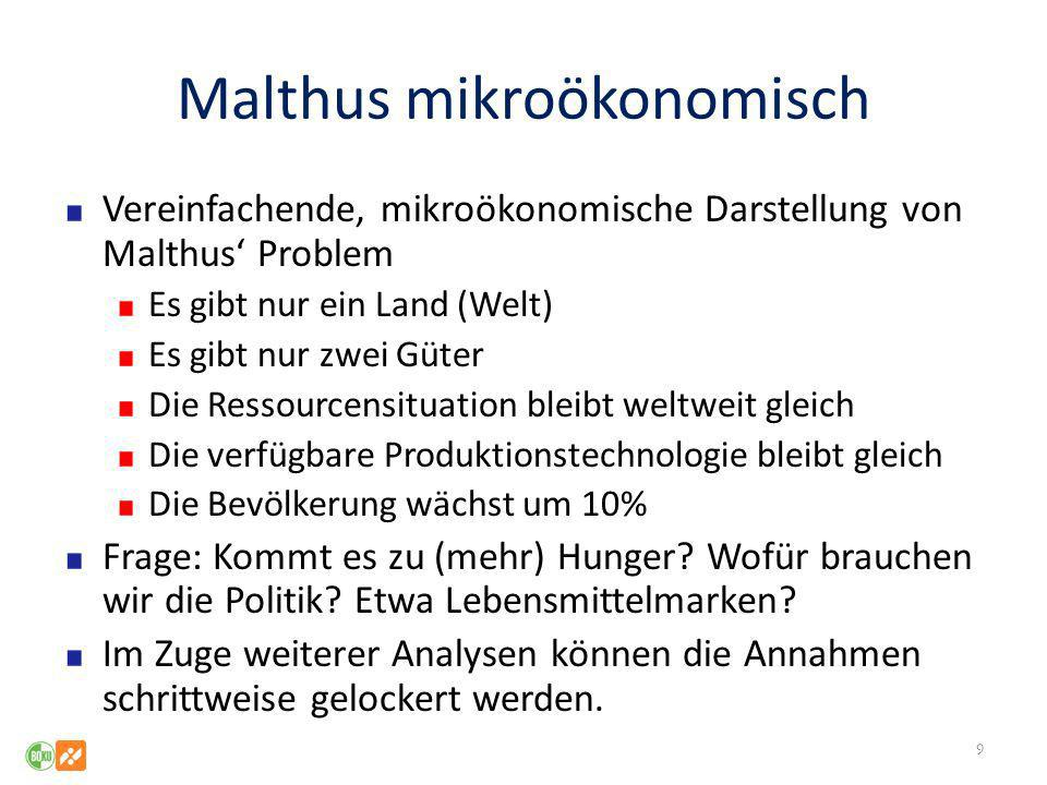 Malthus mikroökonomisch