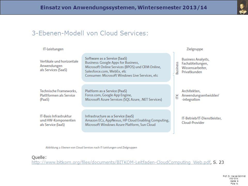 3-Ebenen-Modell von Cloud Services: