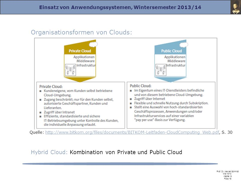 Organisationsformen von Clouds: