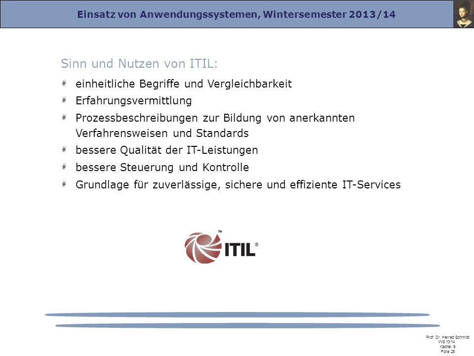 Sinn und Nutzen von ITIL: