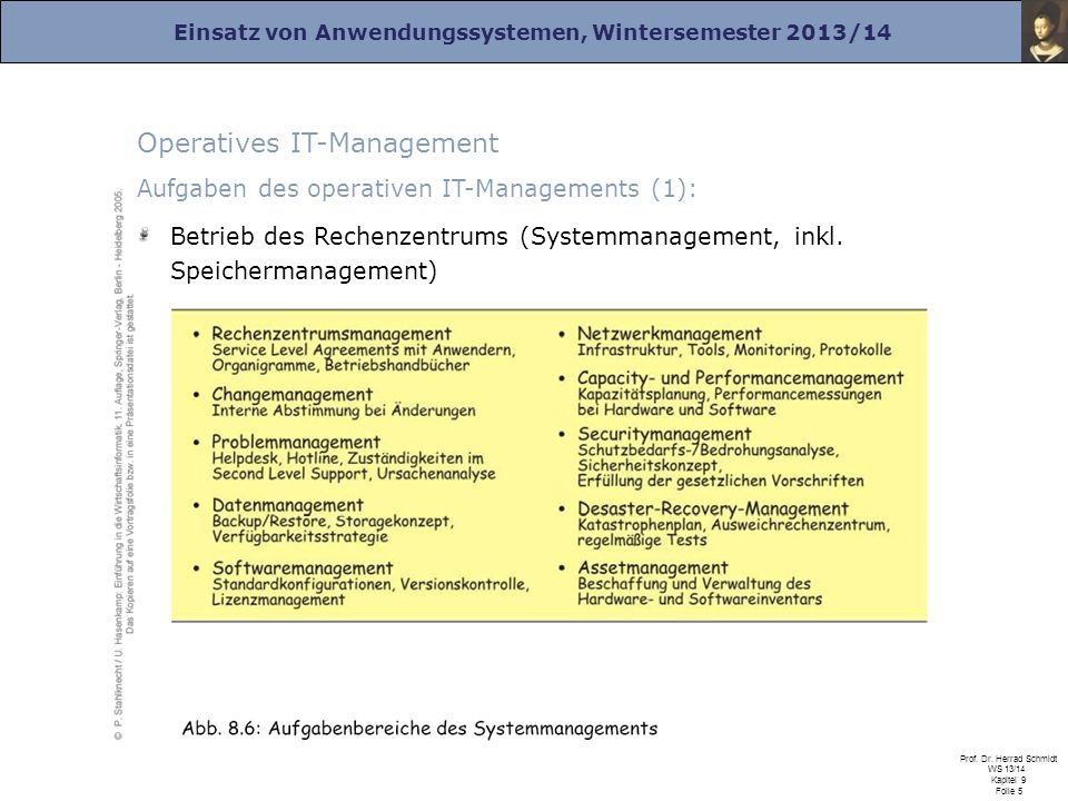 Operatives IT-Management