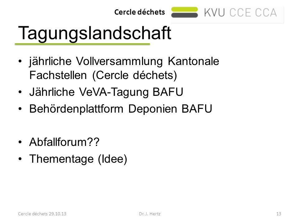 Tagungslandschaft jährliche Vollversammlung Kantonale Fachstellen (Cercle déchets) Jährliche VeVA-Tagung BAFU.
