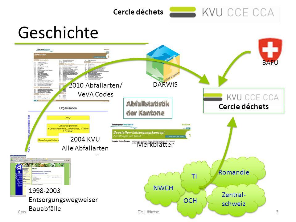 Geschichte Cercle déchets BAFU DARWIS 2010 Abfallarten/ VeVA Codes